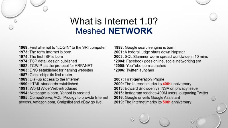 Fig 2 - Internet 1.0