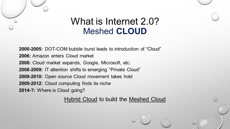 Fig. 4 - Internet 2.0